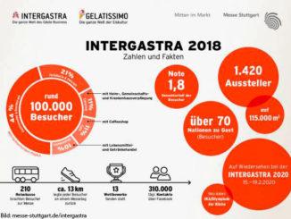 2018-02-13-4-intergastra